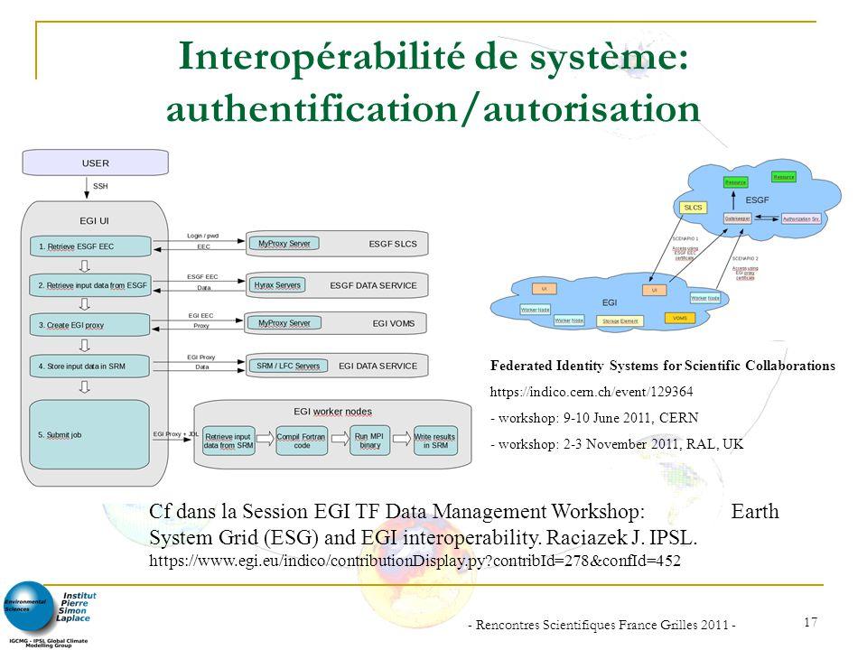 Interopérabilité de système: authentification/autorisation