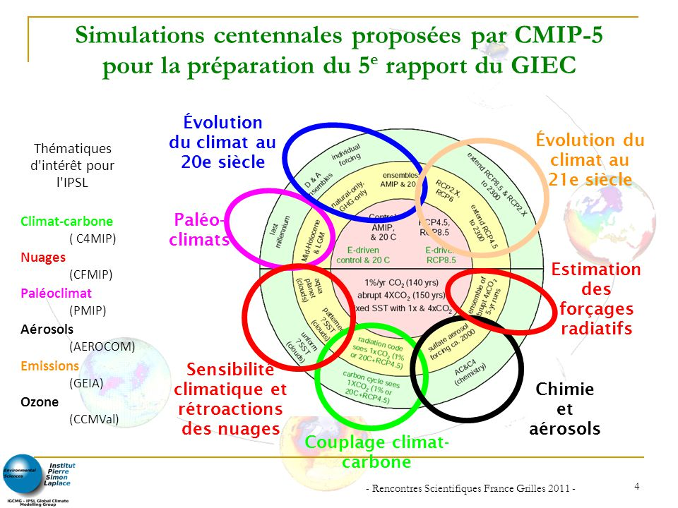 Simulations centennales proposées par CMIP-5 pour la préparation du 5e rapport du GIEC