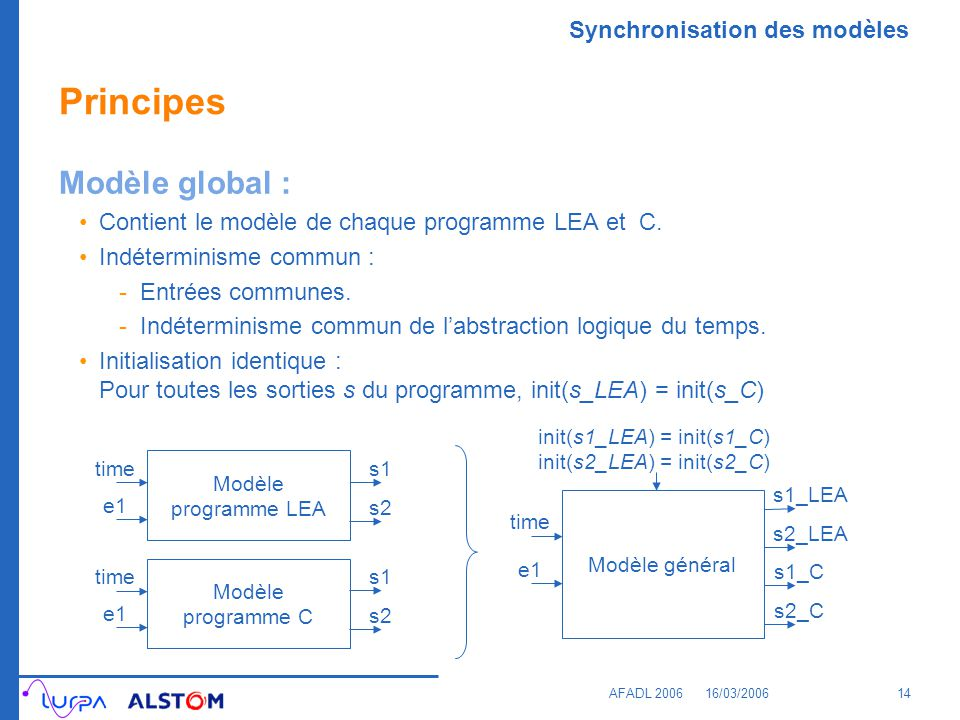 Principes Modèle global : Synchronisation des modèles