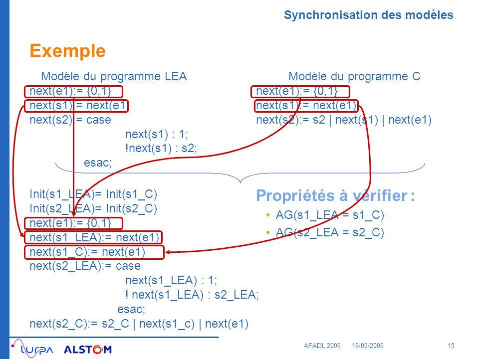 Modèle du programme LEA