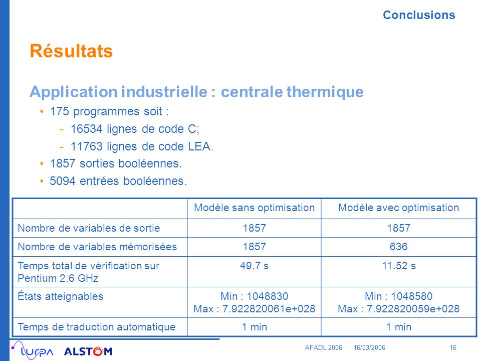 Résultats Application industrielle : centrale thermique Conclusions
