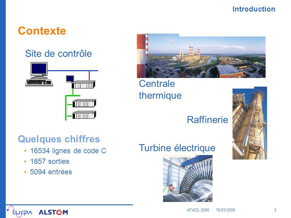 Contexte Site de contrôle Centrale thermique Raffinerie