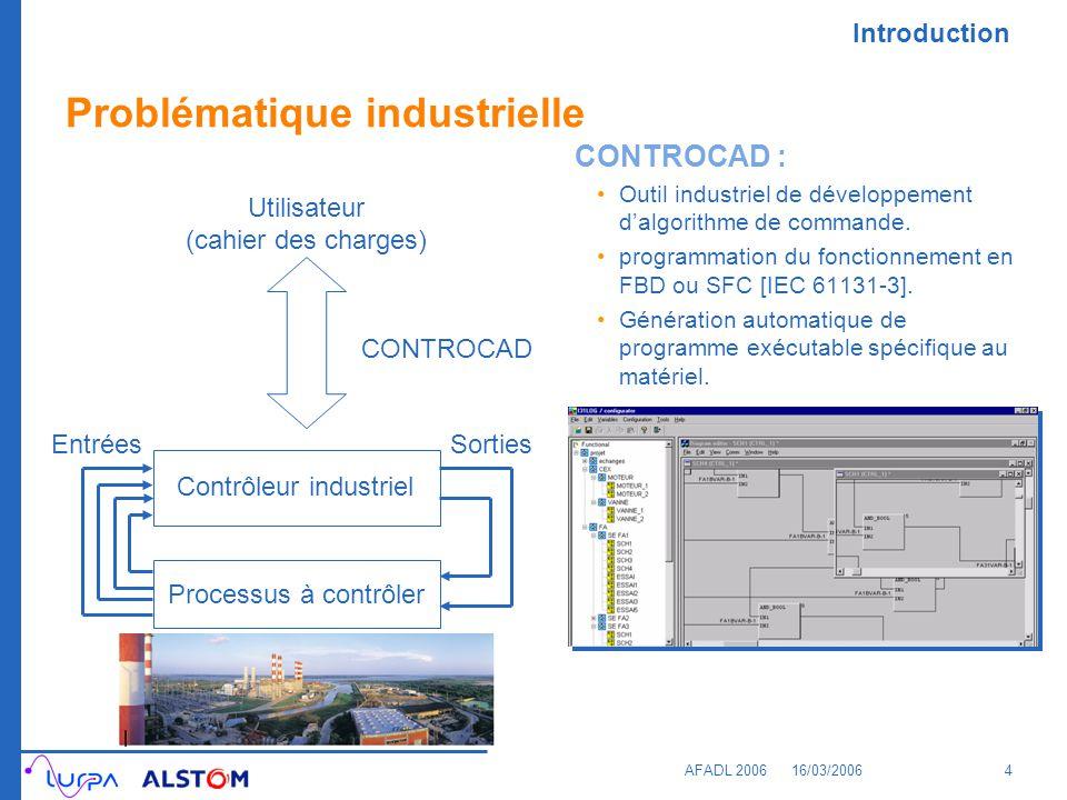 Problématique industrielle