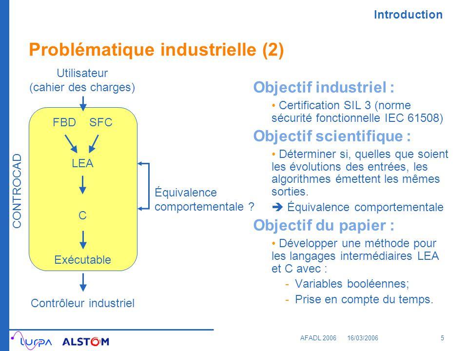 Problématique industrielle (2)