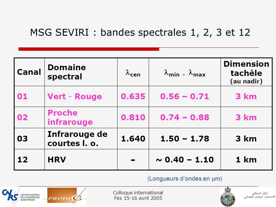 MSG SEVIRI : bandes spectrales 1, 2, 3 et 12