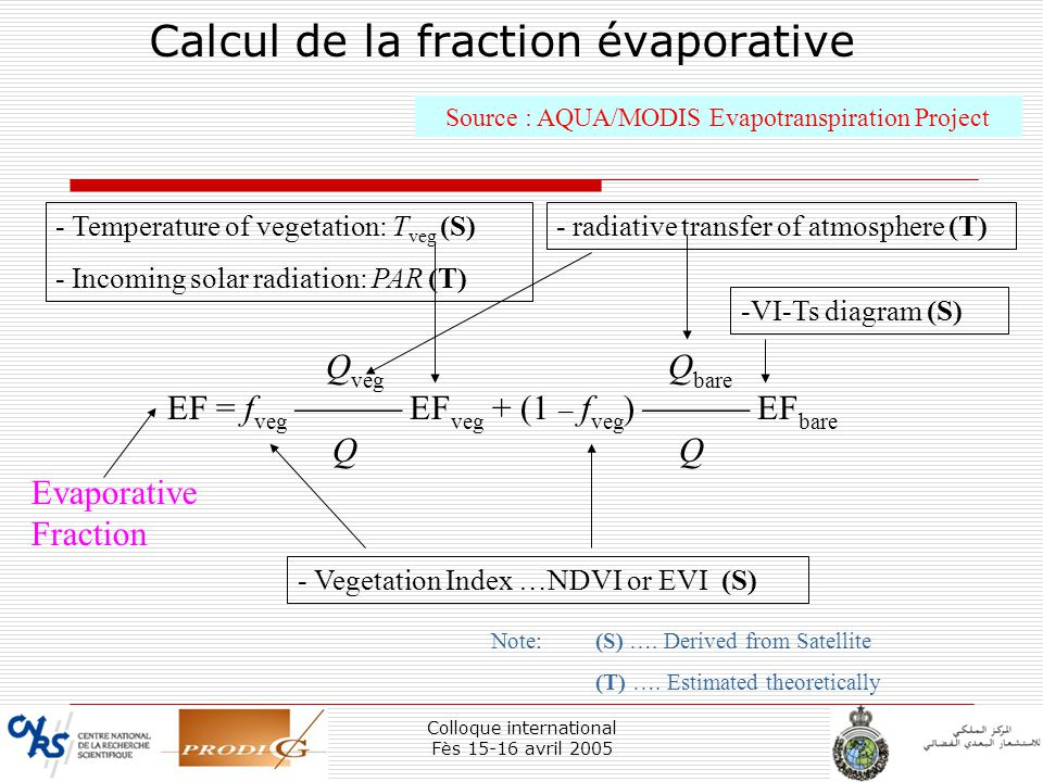 Calcul de la fraction évaporative
