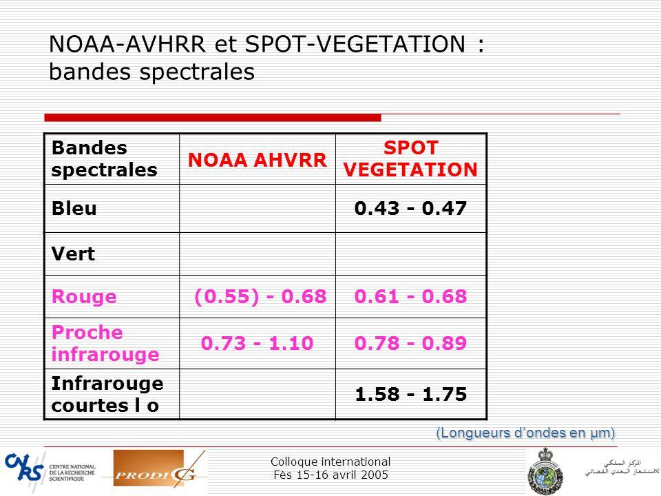 NOAA-AVHRR et SPOT-VEGETATION : bandes spectrales