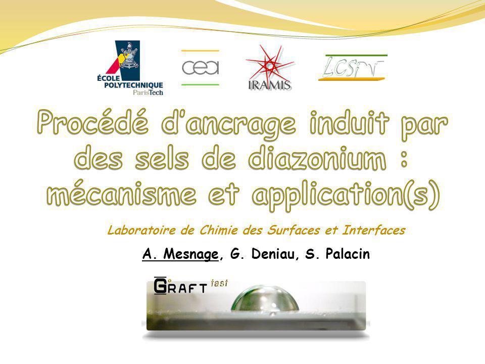 Procédé d'ancrage induit par des sels de diazonium : mécanisme et application(s)