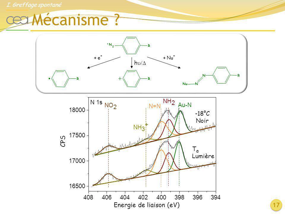 Mécanisme . CPS 17 Energie de liaison (eV) 408 406 404 402 400 398