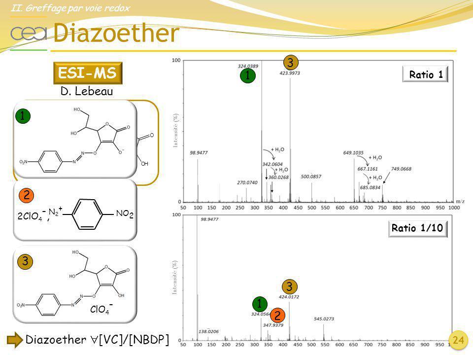 Diazoether ESI-MS 3 1 D. Lebeau 1 H2O 2 3 3 1 2