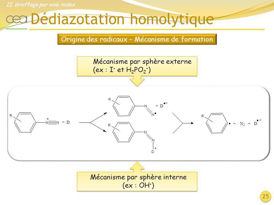 Dédiazotation homolytique