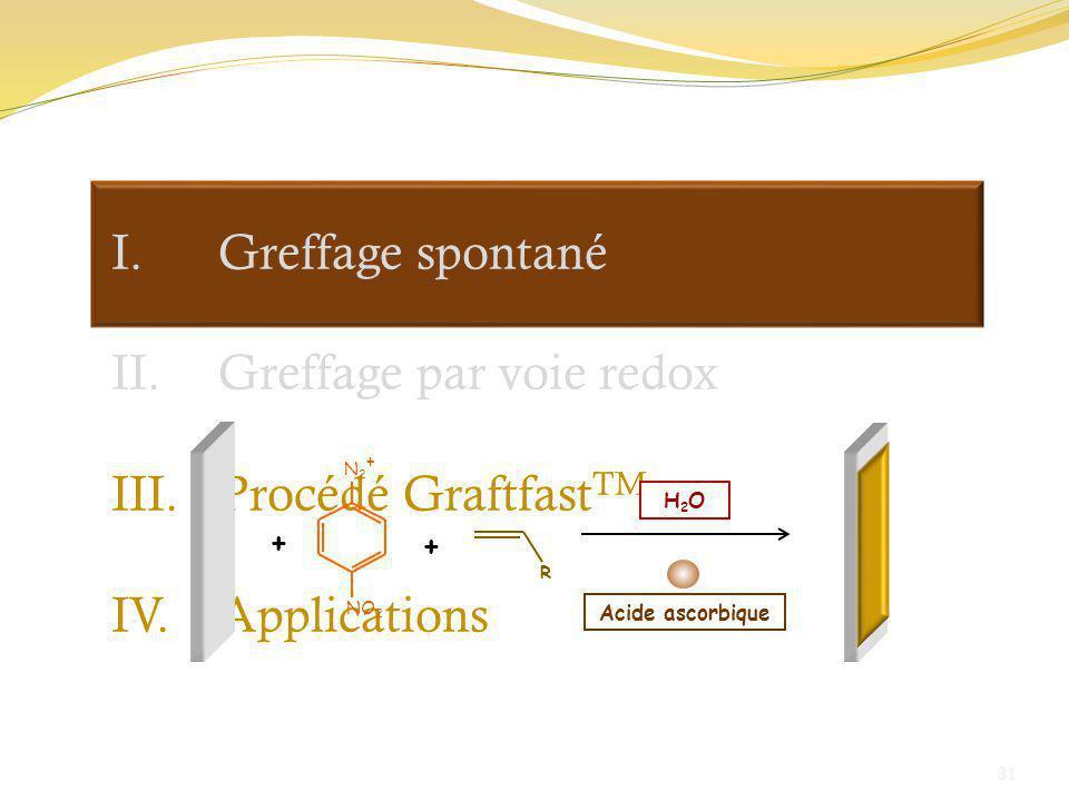 II. Greffage par voie redox III. Procédé GraftfastTM IV. Applications