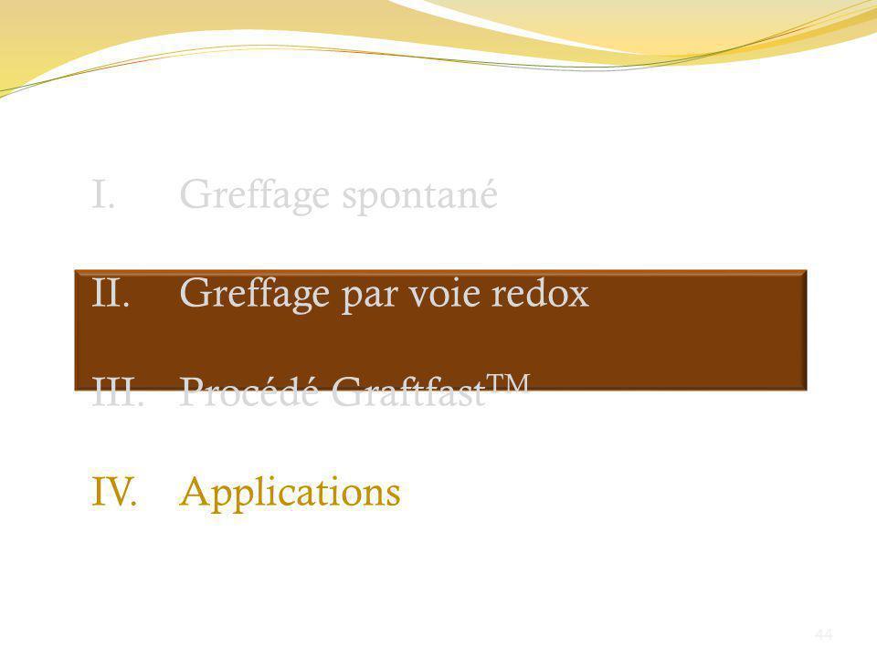 I. Greffage spontané II. Greffage par voie redox III. Procédé GraftfastTM IV. Applications