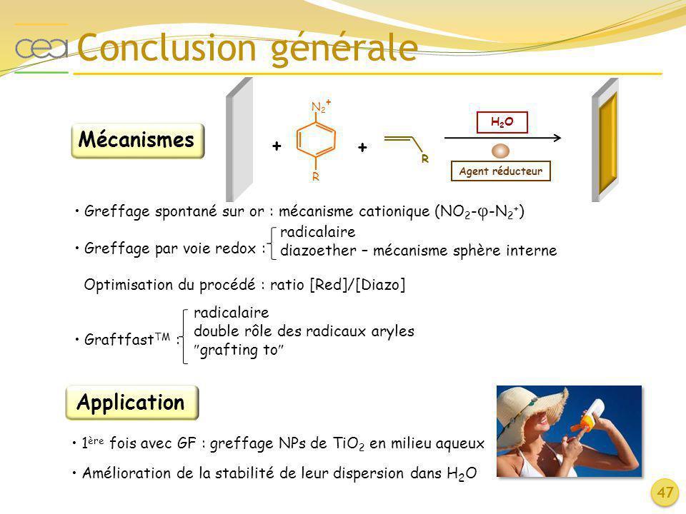 Conclusion générale Mécanismes Application +