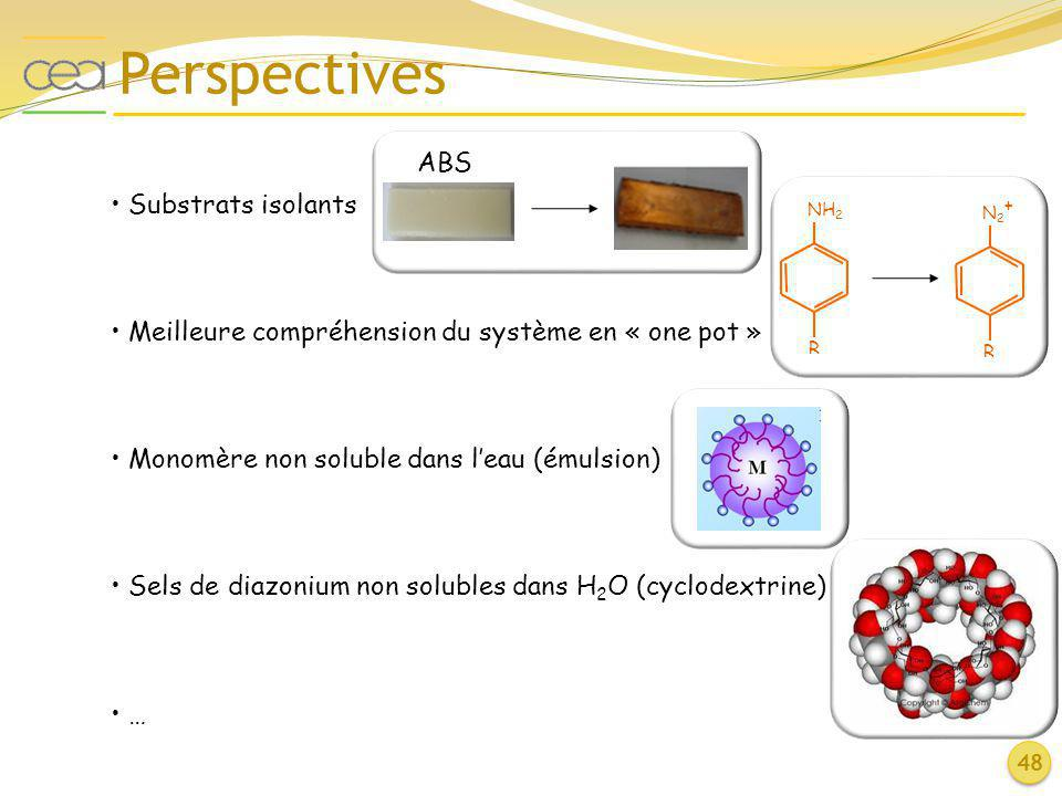 Perspectives ABS Substrats isolants