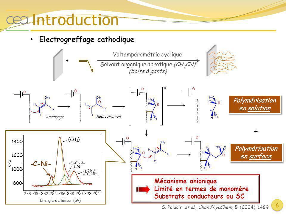 Introduction Electrogreffage cathodique + Polymérisation en solution