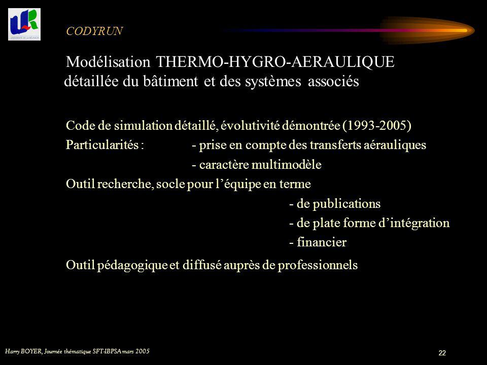 CODYRUN Modélisation THERMO-HYGRO-AERAULIQUE détaillée du bâtiment et des systèmes associés.