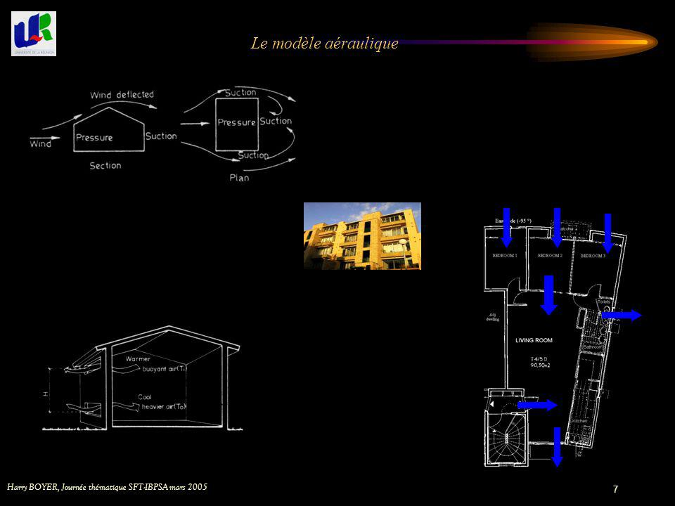 Le modèle aéraulique Harry BOYER, Journée thématique SFT-IBPSA mars 2005