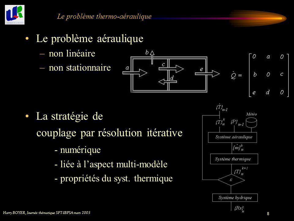 Le problème thermo-aéraulique