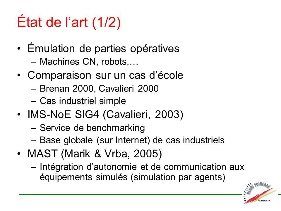 État de l'art (1/2) Émulation de parties opératives