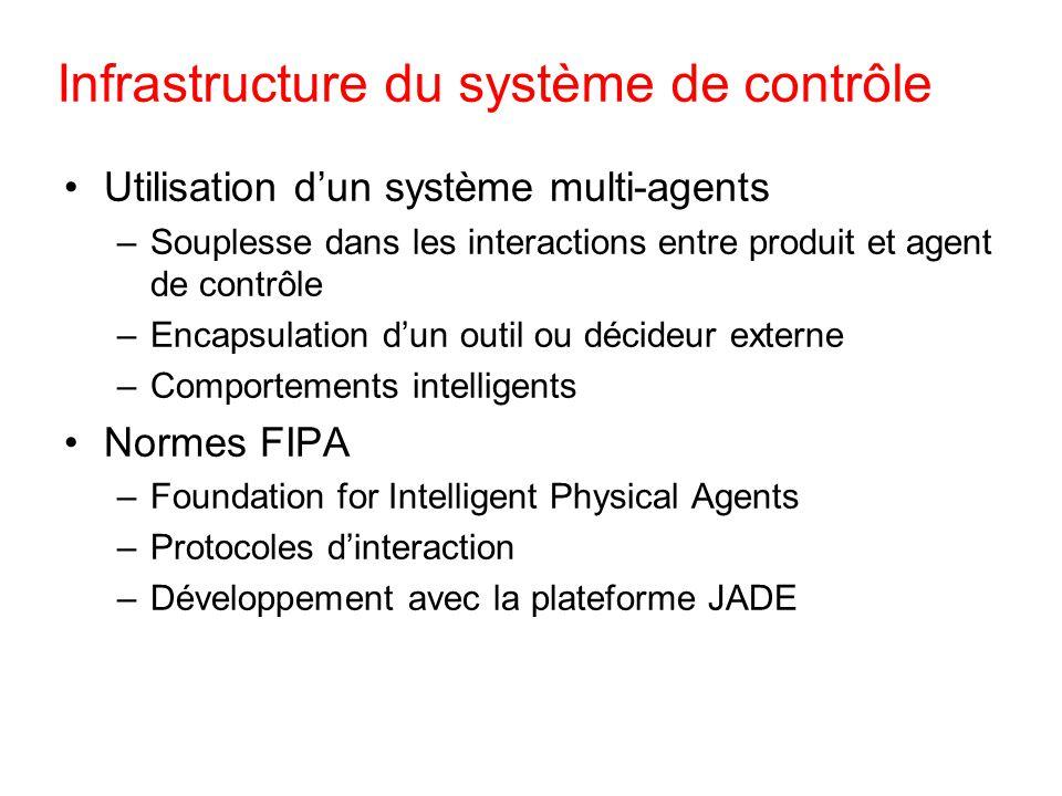 Infrastructure du système de contrôle