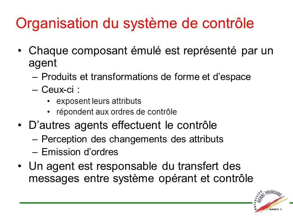 Organisation du système de contrôle
