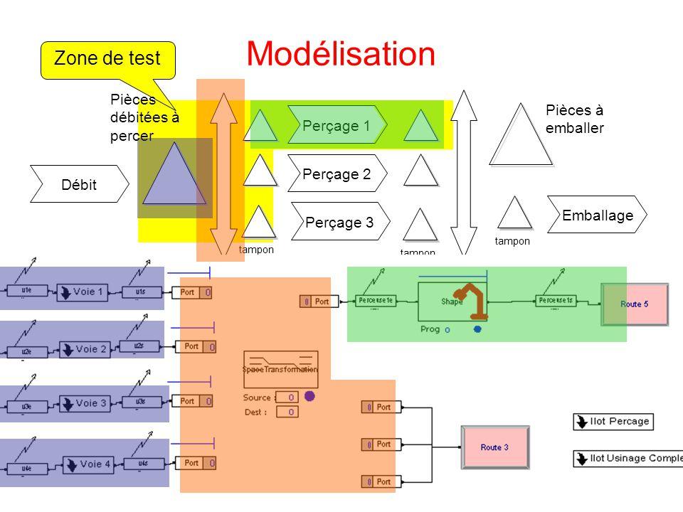 Modélisation Zone de test Pièces débitées à percer Pièces à emballer