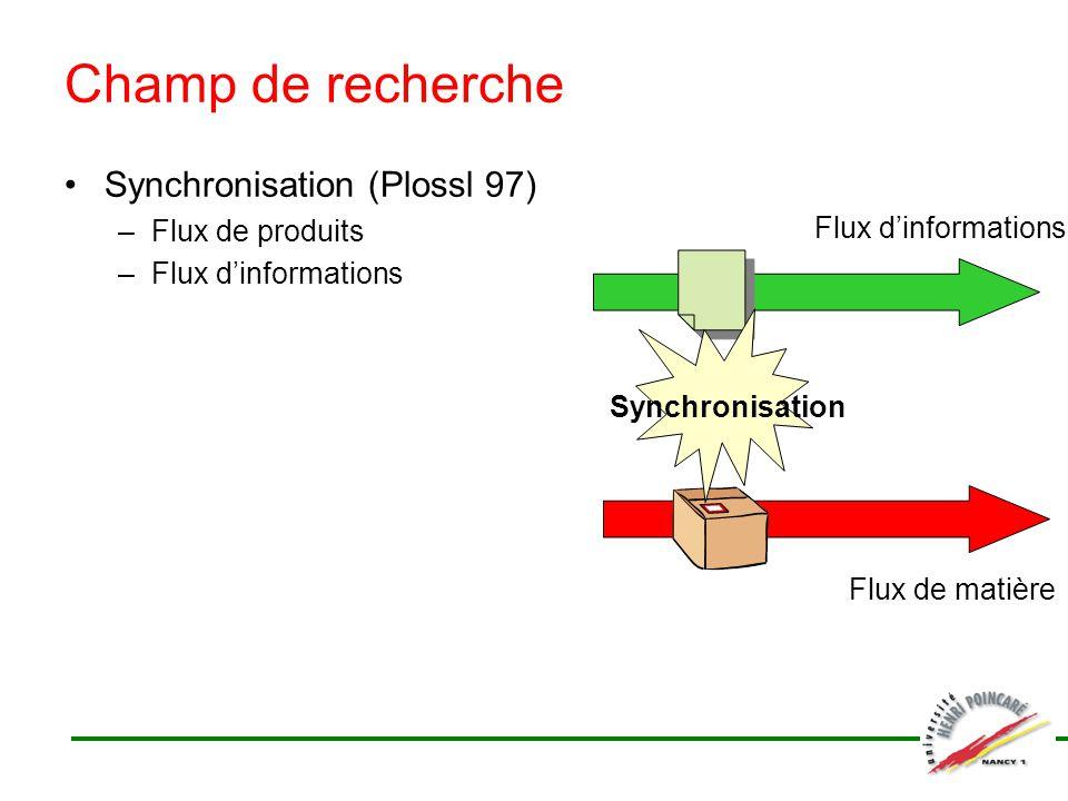 Champ de recherche Synchronisation (Plossl 97) Flux de produits