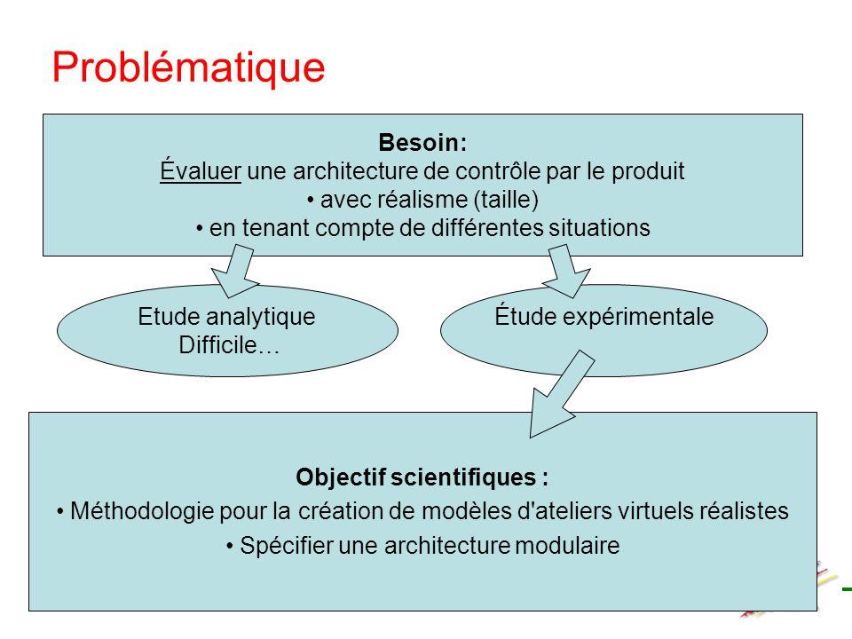 Objectif scientifiques :