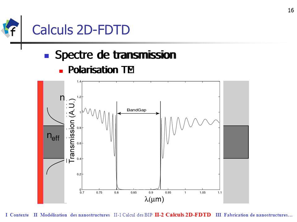 Calculs 2D-FDTD Spectre de transmission Spectre de transmission