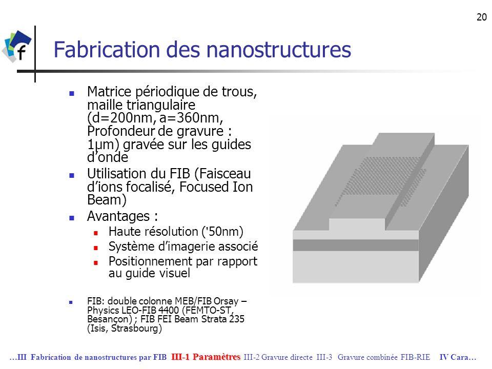 Fabrication des nanostructures