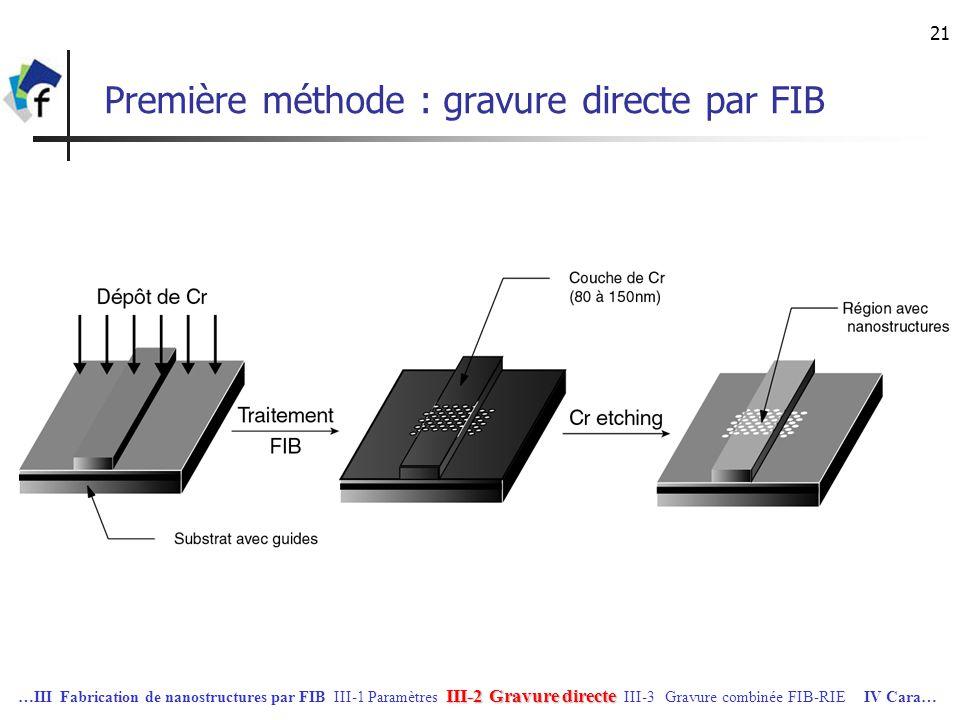 Première méthode : gravure directe par FIB