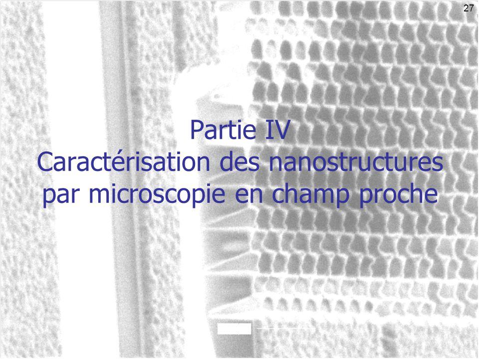 31/03/2017 Partie IV Caractérisation des nanostructures par microscopie en champ proche
