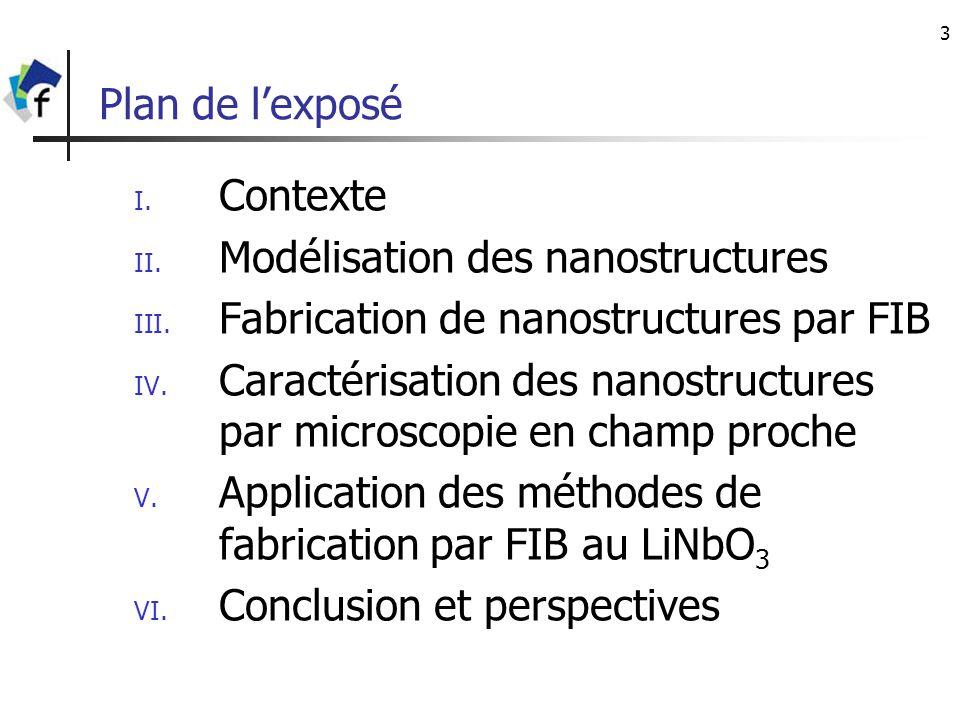 Modélisation des nanostructures Fabrication de nanostructures par FIB