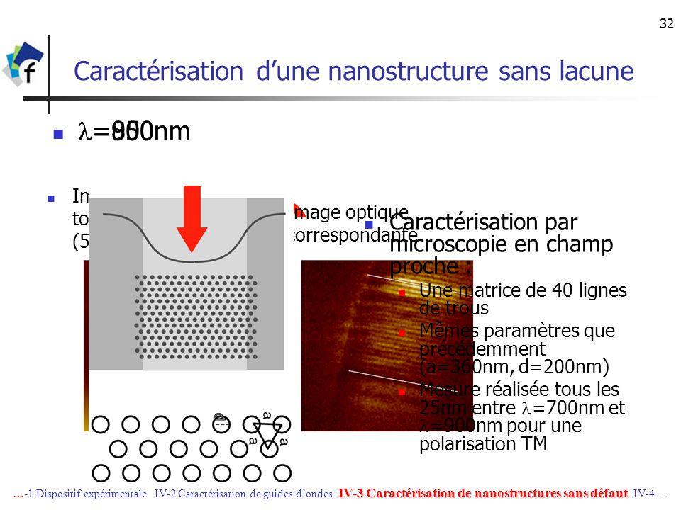 Caractérisation d'une nanostructure sans lacune