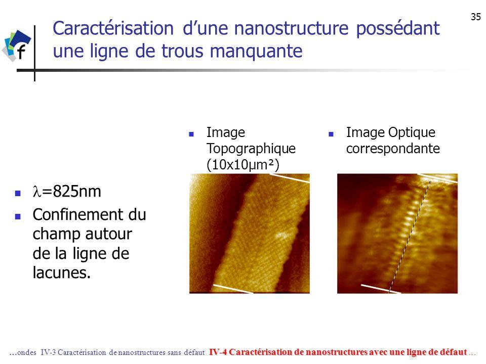 31/03/2017 Caractérisation d'une nanostructure possédant une ligne de trous manquante. Image Optique correspondante.