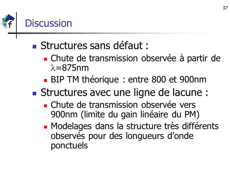 Structures sans défaut :