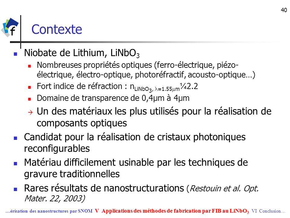 Contexte Niobate de Lithium, LiNbO3