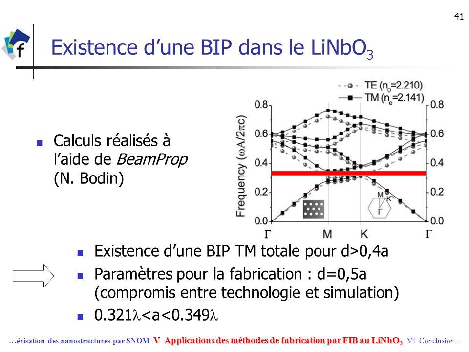 Existence d'une BIP dans le LiNbO3