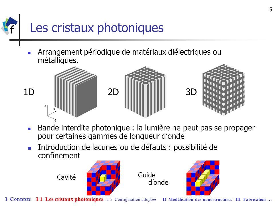Les cristaux photoniques