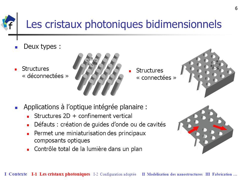 Les cristaux photoniques bidimensionnels