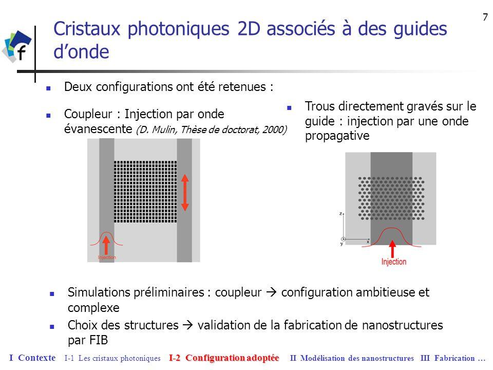 Cristaux photoniques 2D associés à des guides d'onde