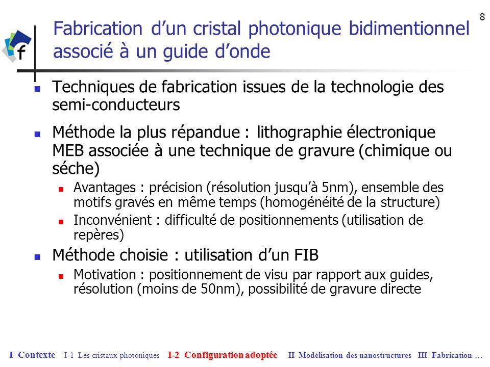 31/03/2017 Fabrication d'un cristal photonique bidimentionnel associé à un guide d'onde.