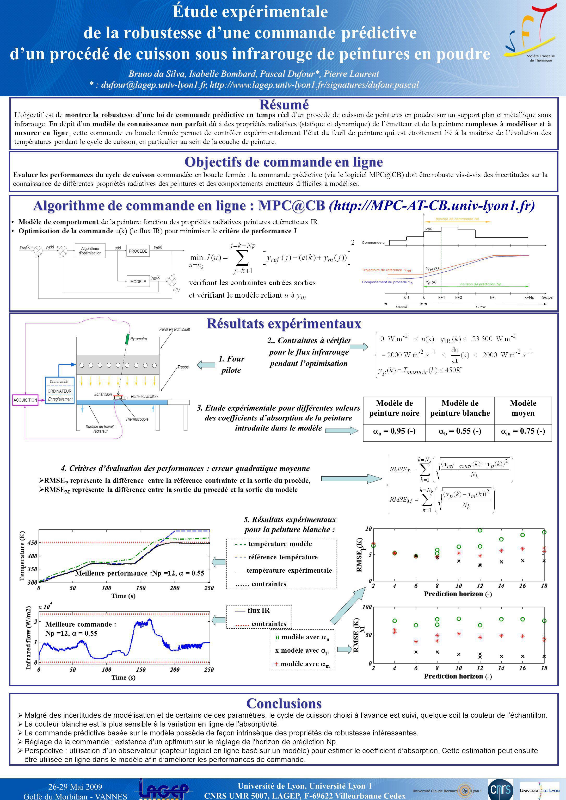 Tude exp rimentale de la robustesse d une commande for Difference entre four pyrolyse et catalyse