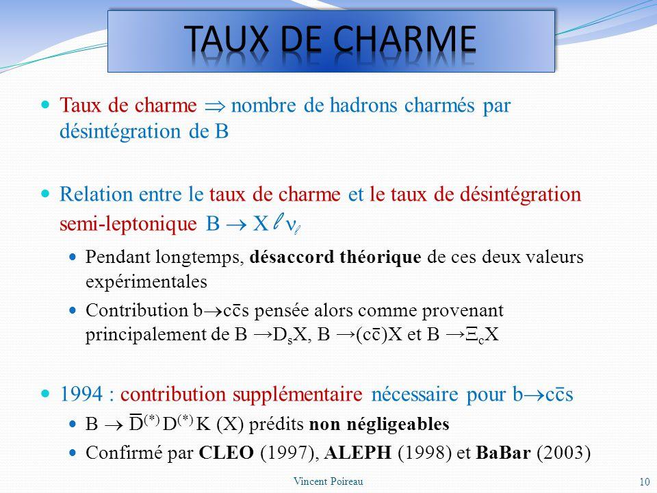 TAUX DE CHARME Taux de charme  nombre de hadrons charmés par désintégration de B.