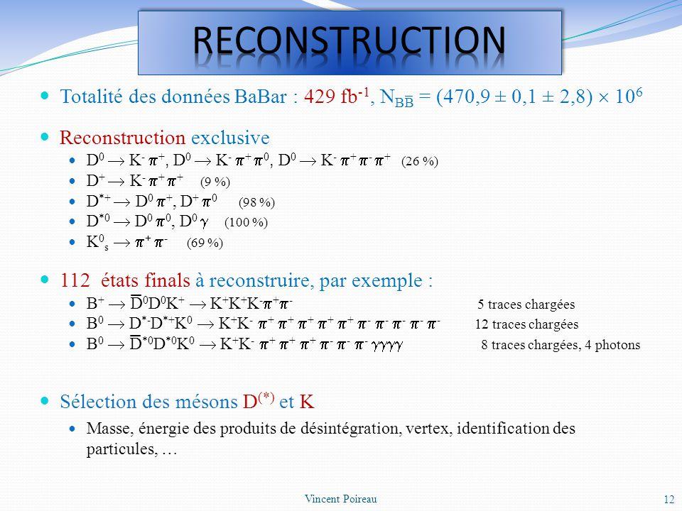 RECONSTRUCTION Totalité des données BaBar : 429 fb-1, NBB = (470,9 ± 0,1 ± 2,8)  106. Reconstruction exclusive.