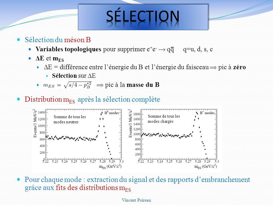 SéLECTION Sélection du méson B