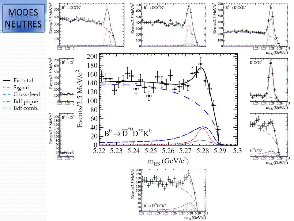 MODES NEUTRES Fit total Signal Cross-feed Bdf piqué Bdf comb.