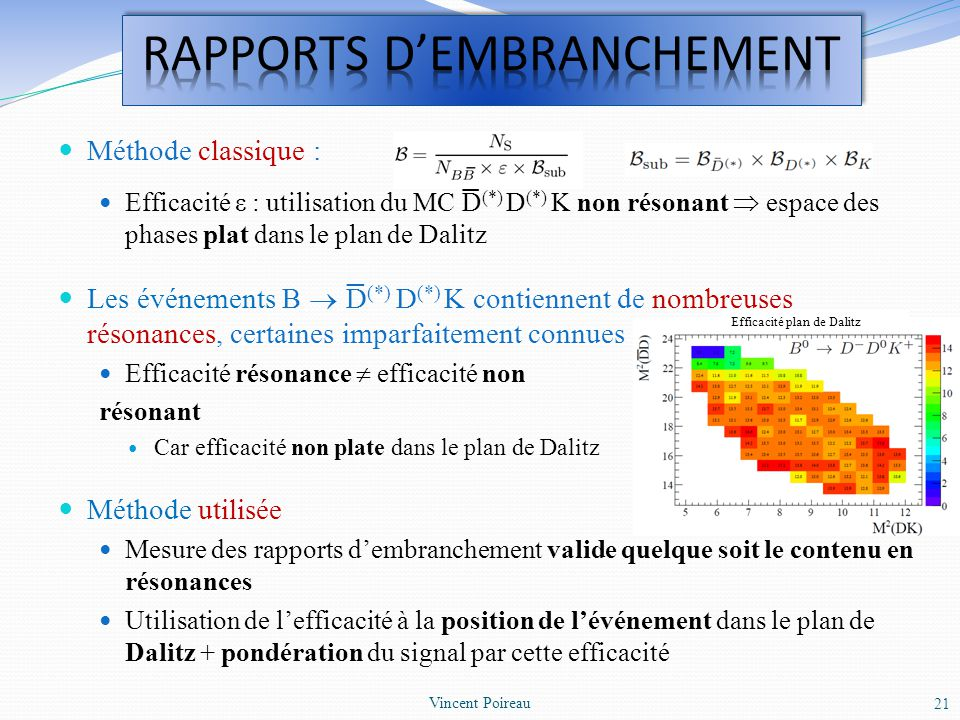 RAPPORTS D'EMBRANCHEMENT