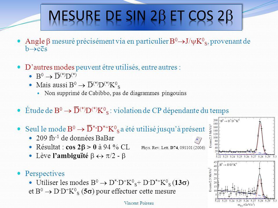 MESURE DE SIN 2 ET COS 2 Angle  mesuré précisément via en particulier B0J/K0S, provenant de bccs.